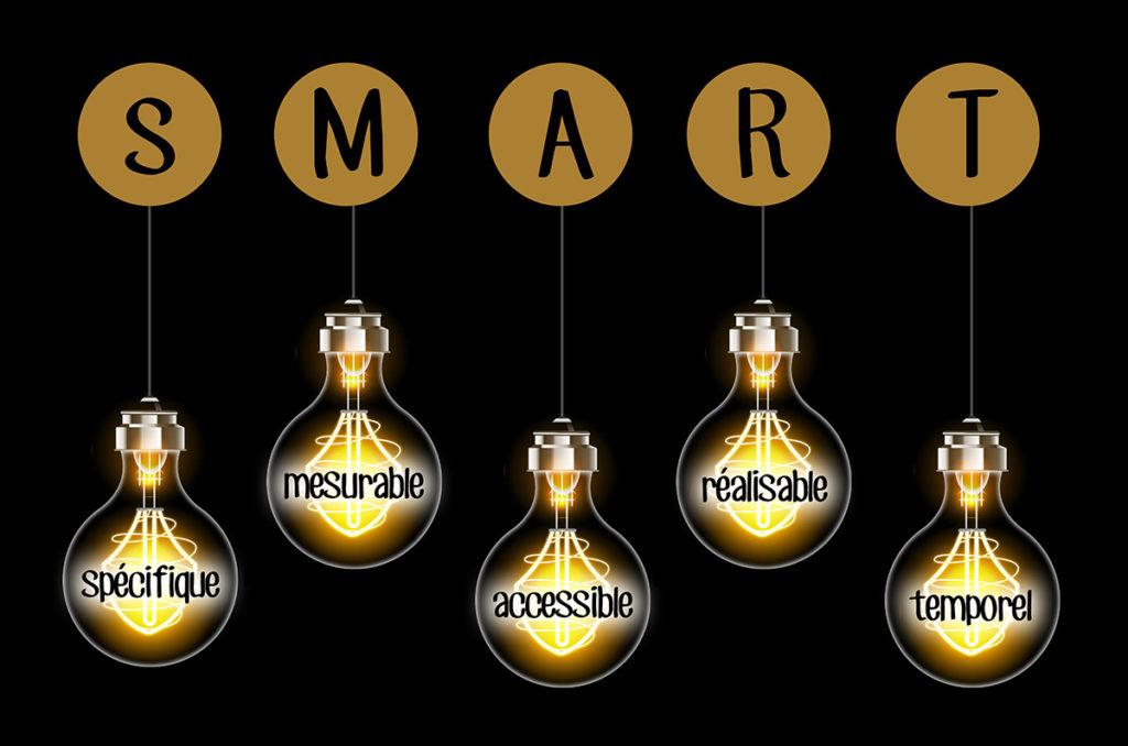 Les KPI: les indicateurs d'une stratégie marketing efficace